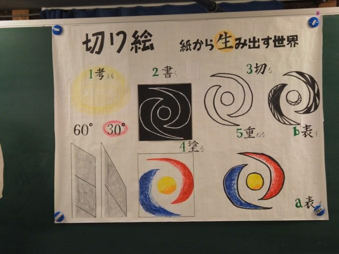 f:id:tokyokenji-teacher:20200223143040j:plain