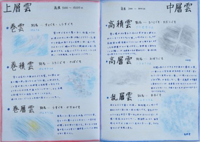 f:id:tokyokenji-teacher:20200503180011j:plain