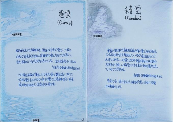 f:id:tokyokenji-teacher:20200505173034j:plain