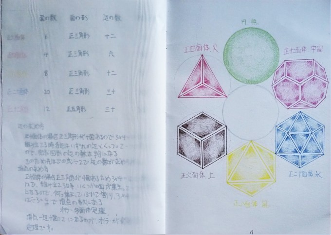 f:id:tokyokenji-teacher:20200906143832j:plain