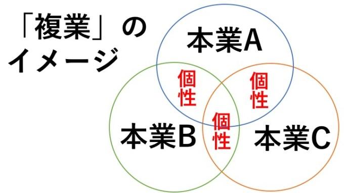 f:id:toyohisa-masuya:20170701034424j:plain