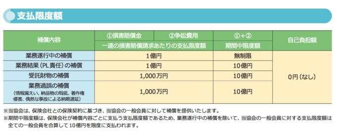 f:id:toyohisa-masuya:20170713215607p:plain