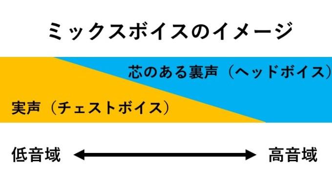 f:id:toyohisa-masuya:20170804163451j:plain