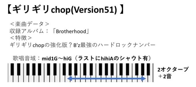 f:id:toyohisa-masuya:20170804181028j:plain