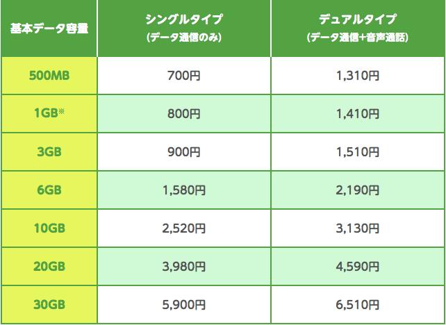 f:id:toyohisa-masuya:20171206211334p:plain