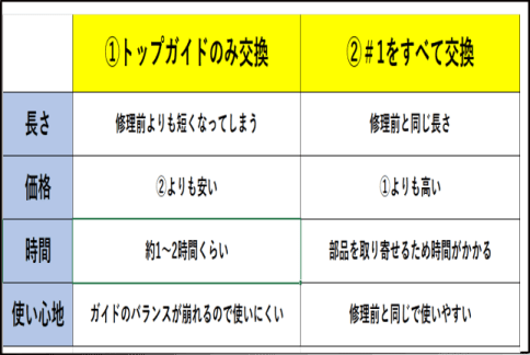 f:id:turisukisanntouhei:20200305053104p:plain