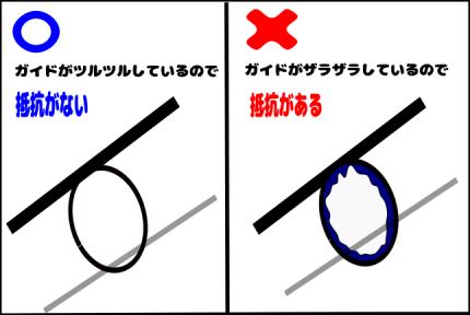 f:id:turisukisanntouhei:20200305213309p:plain