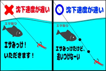 f:id:turisukisanntouhei:20200315165437p:plain