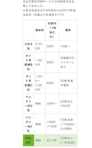 f:id:uchinokosodate:20181223044912j:image