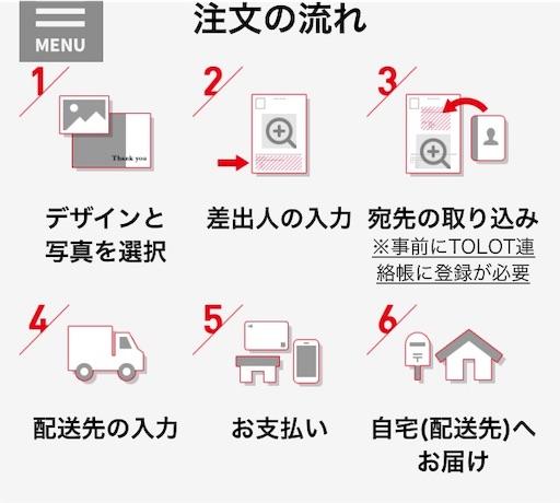 f:id:uchinokosodate:20181223050003j:image