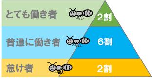 f:id:yoko_eimei:20200427152459p:plain