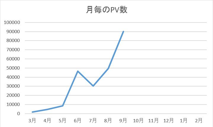 f:id:yoshimatsutakeshi:20161002225621j:plain