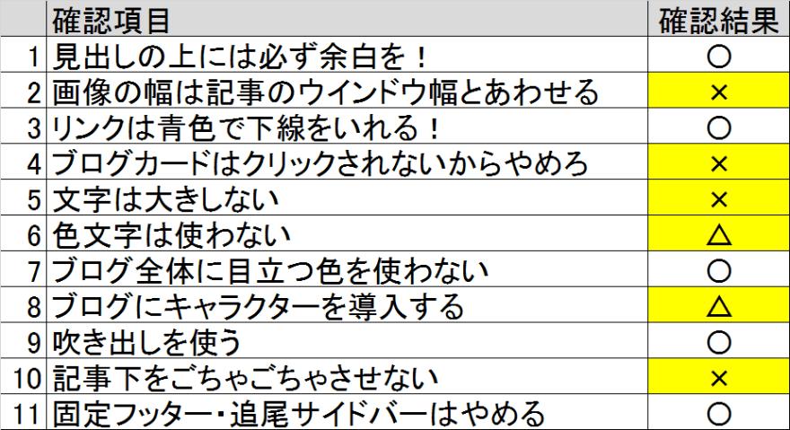 f:id:yoshimatsutakeshi:20161223112426p:plain