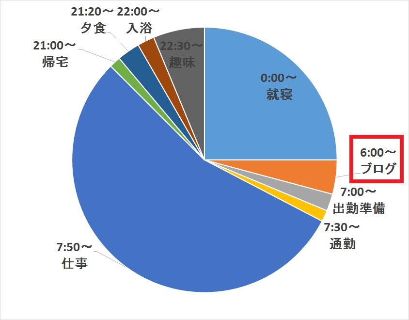 f:id:yoshimatsutakeshi:20170106151219p:plain