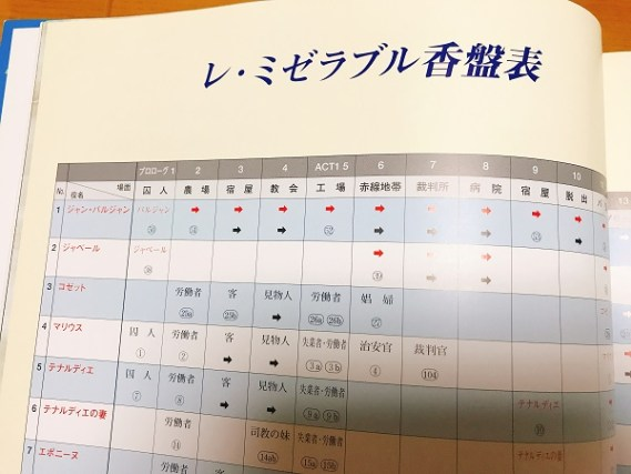f:id:yoshinagamaki24:20180422161654j:plain