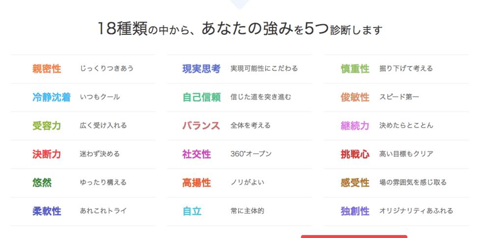 f:id:yusuke1040:20170131212516p:plain