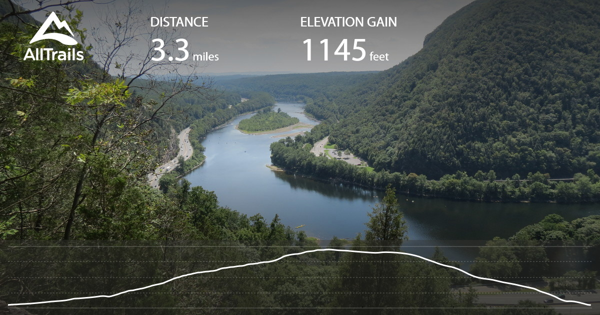 Mount Tammany Red Dot And Blue Dot Loop Trail New
