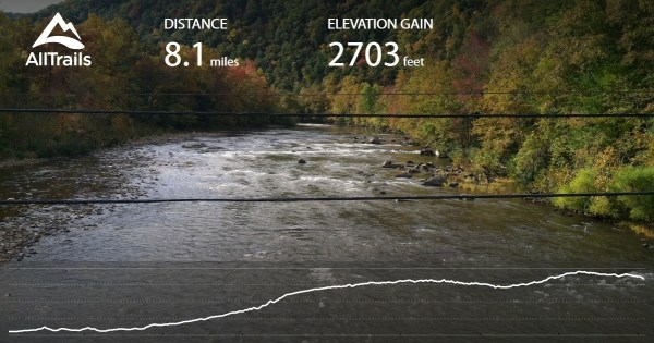 Appalachian Trail Nolichucky River to Indian Grave Gap