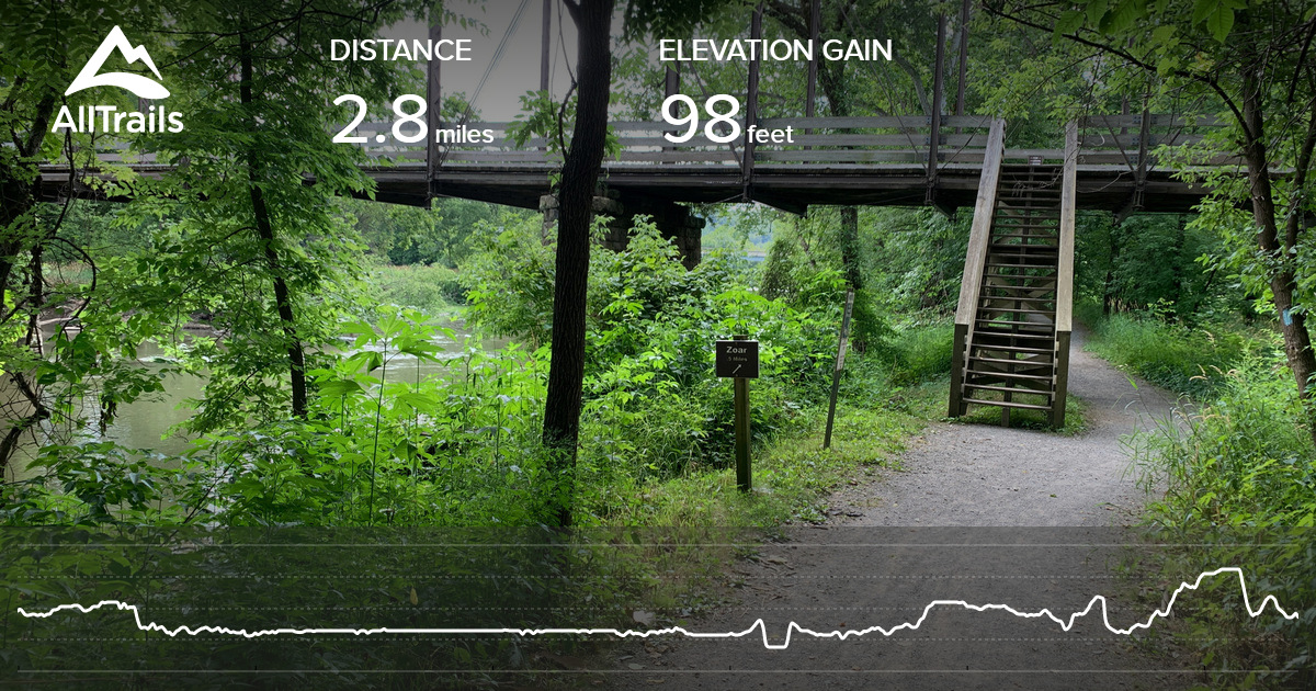Maybe you would like to learn more about one of these? Zoar Wetland Trails - Ohio   AllTrails