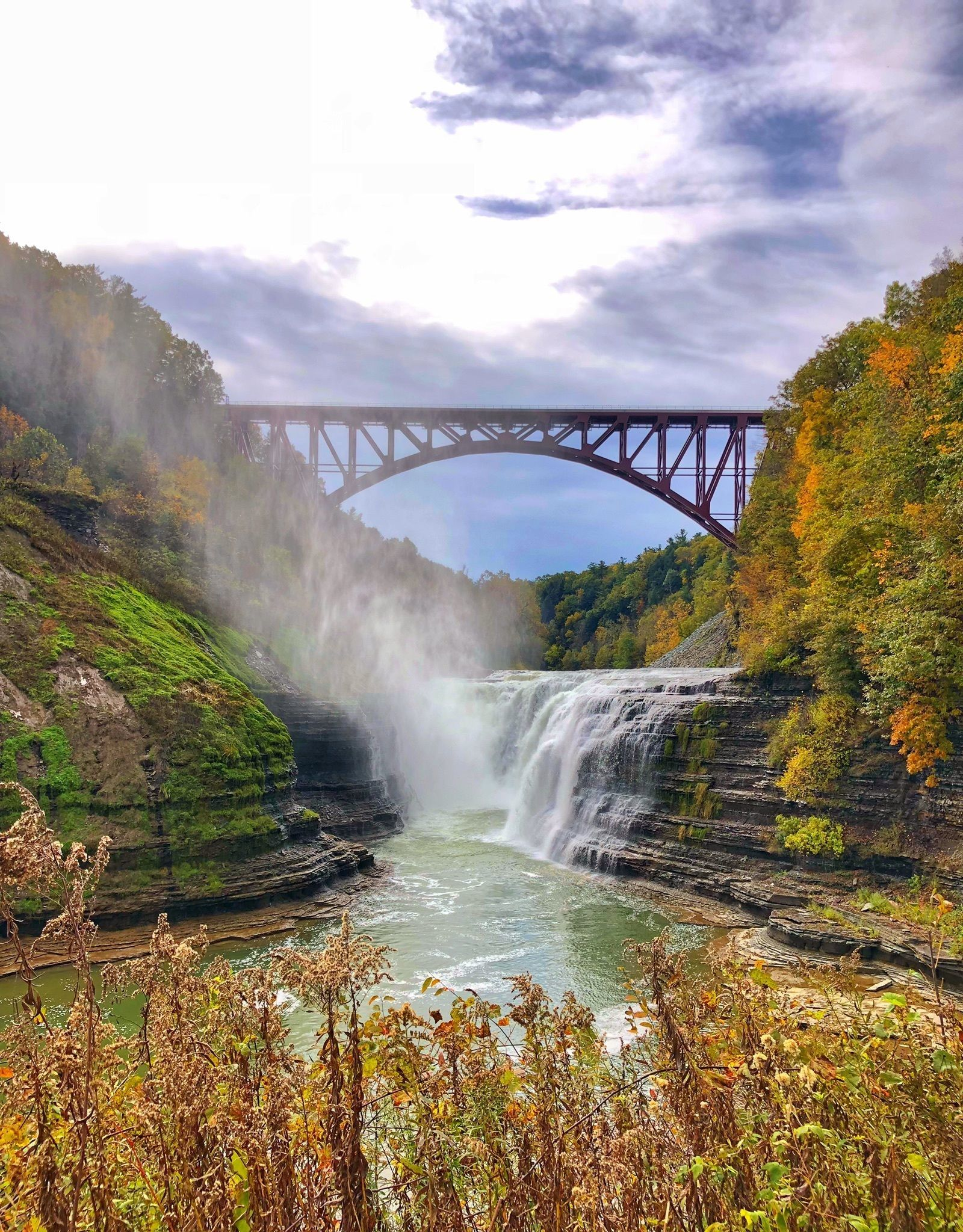 Best Waterfall Trails in Letchworth State Park  AllTrails