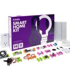introducing littlebits smart home kit adafruit industries makers hackers artists designers and engineers  [ 1296 x 864 Pixel ]