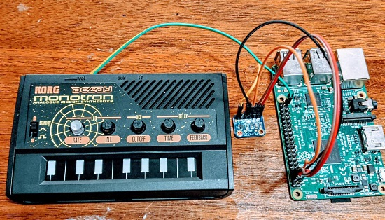 Using a Raspberry Pi to add MIDI to a CV synthesizer