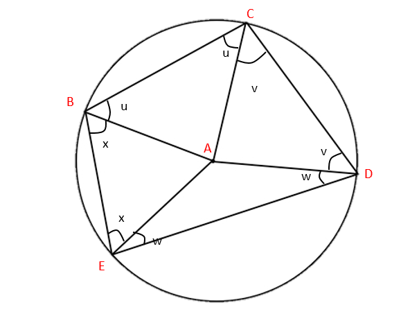 all the theorems of circles maths class 9 with/without