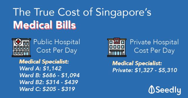 Singapore Healthcare cost-01