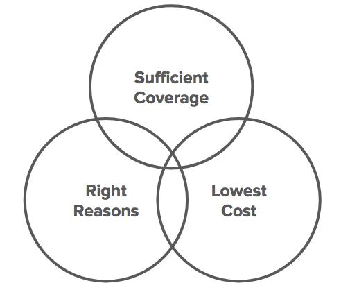 Insurance Coverage