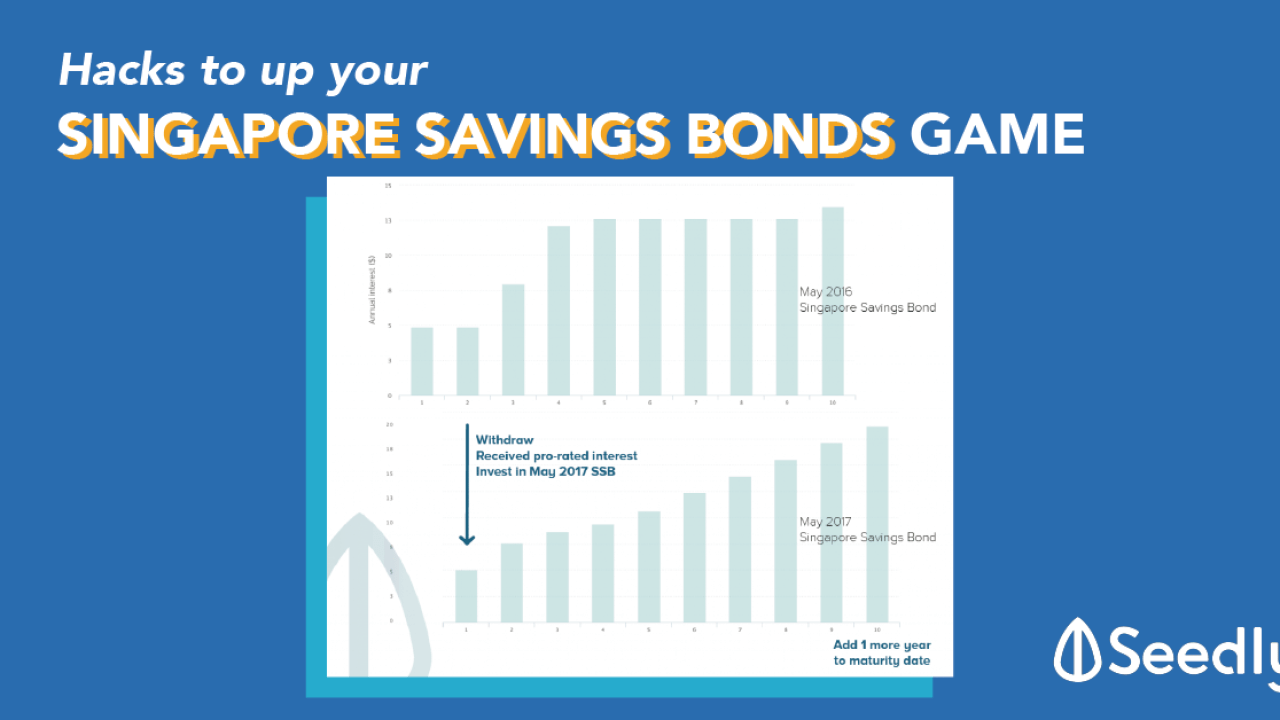 Here Are Some Hacks You Need To Know For Singapore Savings