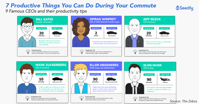 famous CEOs and their productivity tips