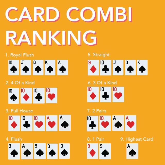 poker card ranking set