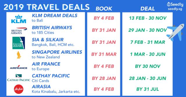 BEST TRAVEL DEALS 2019 Singapore
