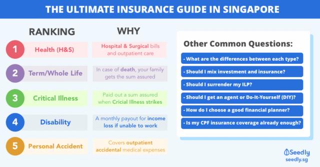 Insurance Guide Singapore