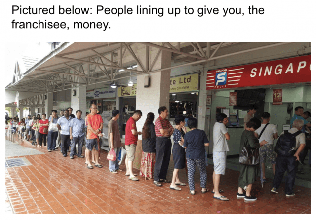People Lining Up At Singapore Pools Outlet