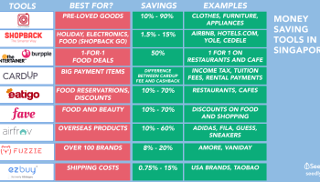 Great Singapore Sale 2018: Best Shopping, Food, Furniture Deals
