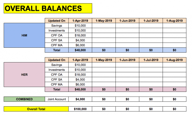 Seedly Couple Account balances