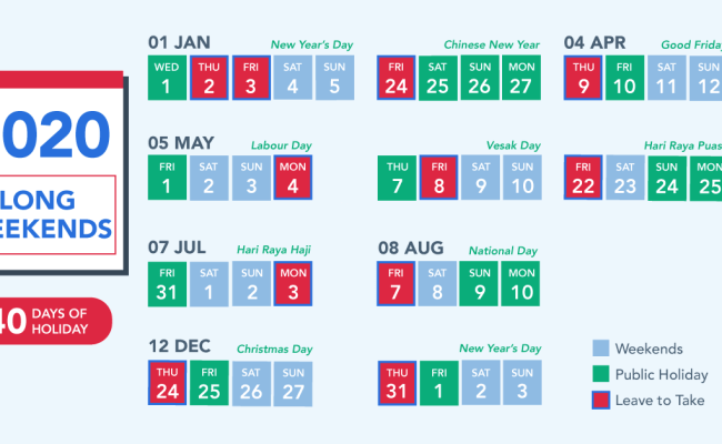 Long Weekends In 2020 Disappear From Work For 40 Days