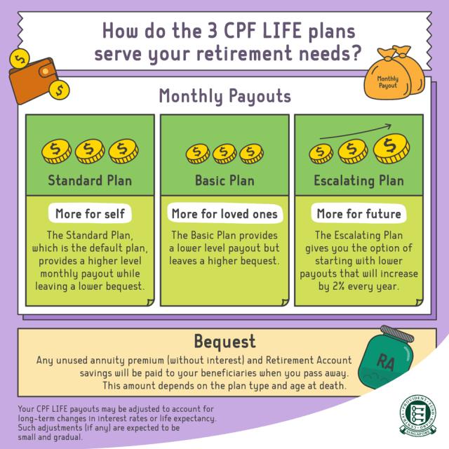CPF-LIFE-Infographic-Purple