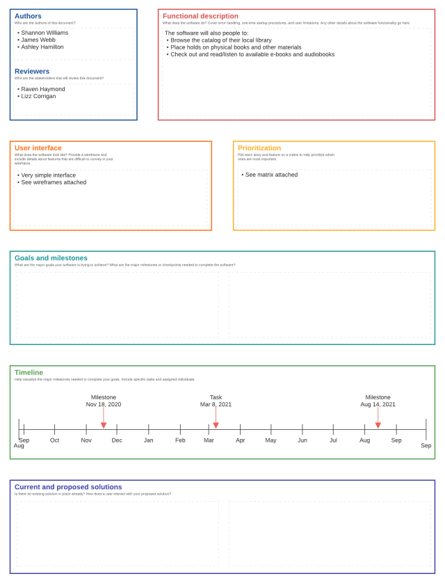 How to Create Software Design Documents  Lucidchart Blog