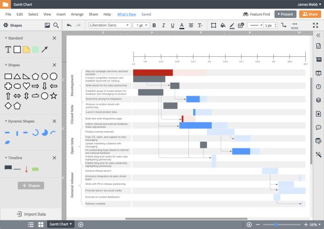 Gantt Chart Maker  Lucidchart