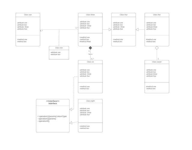 UML Diagram Tool  Lucidchart