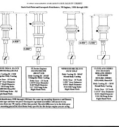 dave s small body hei s chevy 350 hei distributor wiring diagram ford hei distributor wiring [ 2000 x 1456 Pixel ]