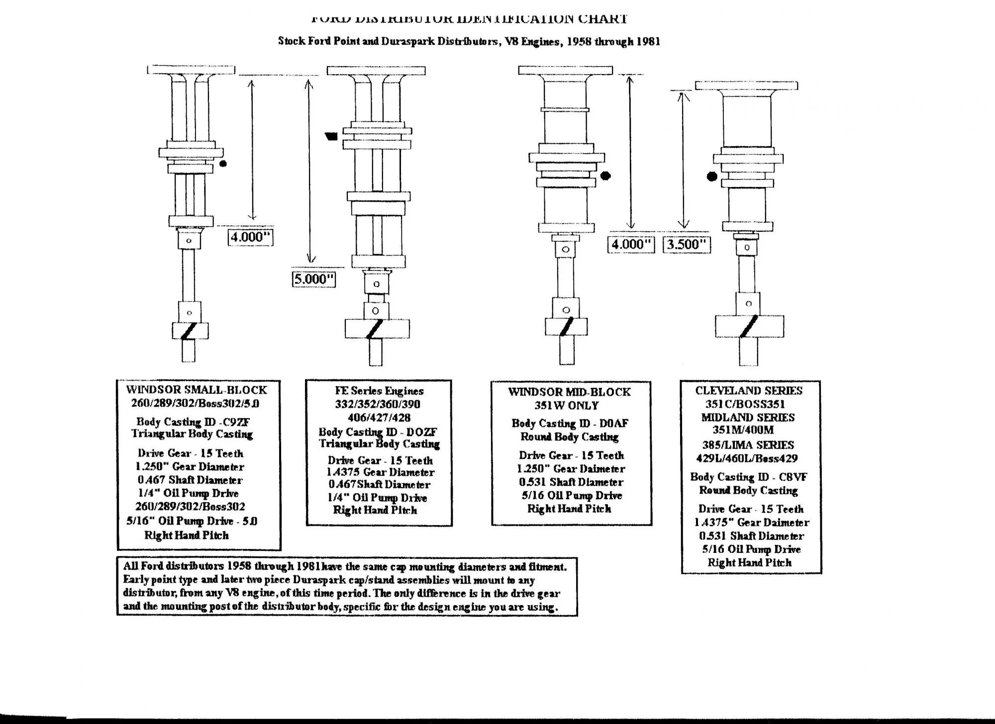 hight resolution of ford v8 distributor identification chart