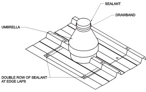 ROOFING APPLICATION STANDARD (RAS) No. 133 STANDARD