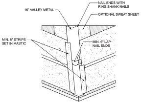ROOFING APPLICATION STANDARD (RAS) No. 118 INSTALLATION OF