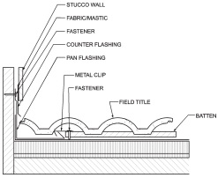 ROOFING APPLICATION STANDARD (RAS) No. 119 INSTALLATION OF