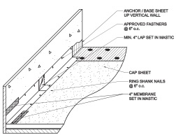 ROOFING APPLICATION STANDARD (RAS) No. 120 MORTAR AND