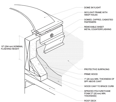 ROOFING APPLICATION STANDARD (RAS) No. 109-A Detail
