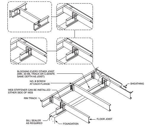 Garmin Marine Chartplotter Wiring Diagram. Garmin. Wiring